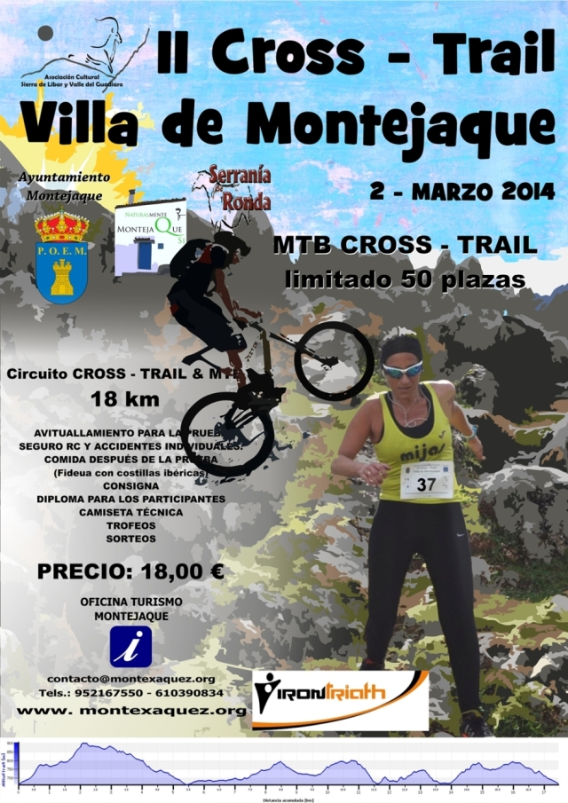 II Cross Trail Montejaque | rendimientofisico10.com
