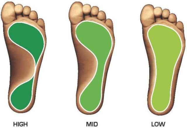 plantillas y calcetines sidas